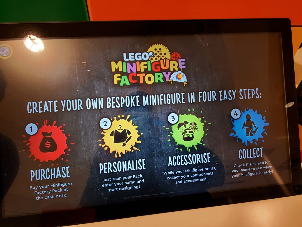 Outline of the Lego Minifigure creation process